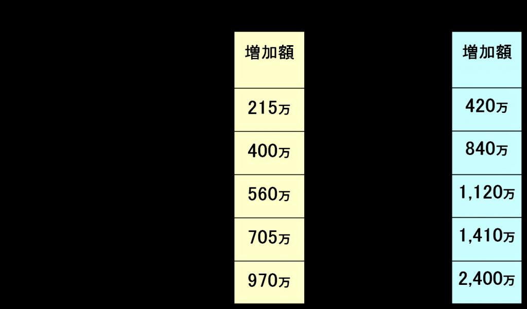 150623図